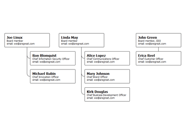 Treant js - javascript library for drawing tree diagrams
